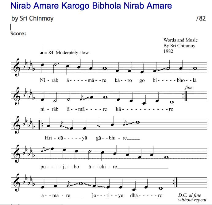 Nirab Amare Score